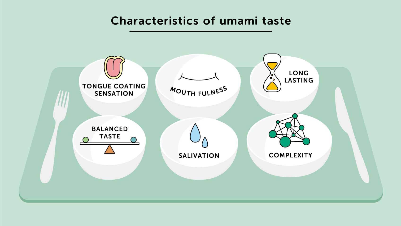 ลักษณะของรสชาติอูมามิคืออะไร